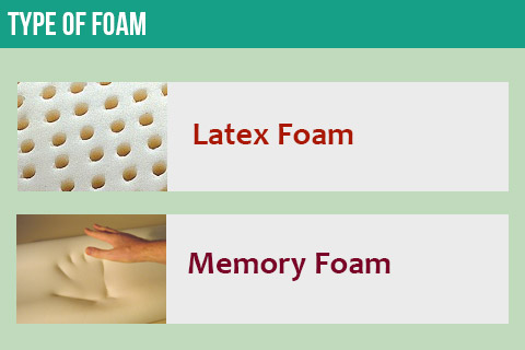 Latex and memory foam