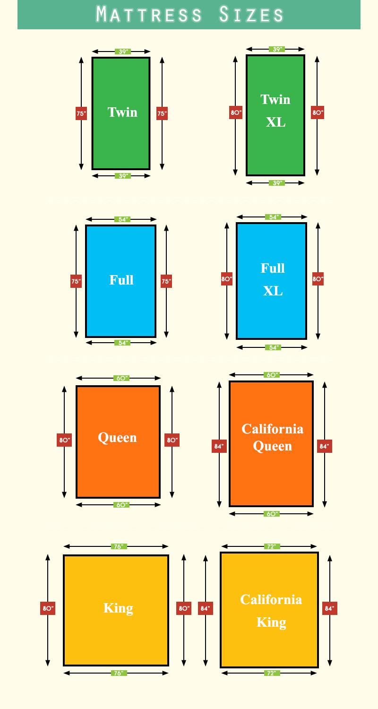 Understanding Mattress Sizes Foldupmattress