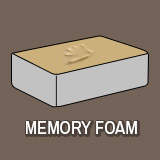 Memory foam mattress icon