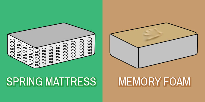 Memory foam vs spring mattresses foldupmattress Where to buy mattress foam