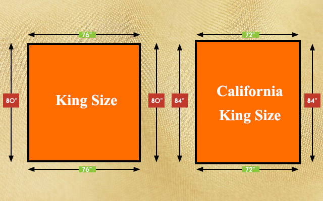 King mattress sizes