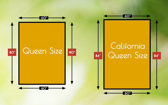 Queen mattress sizes