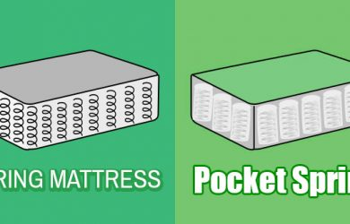 Pocket spring vs innerspring mattresses