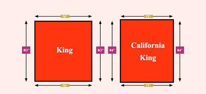 King vs cali king size